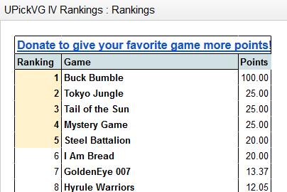 UPickVG Game Rankings